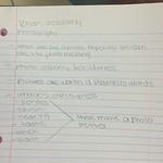 Khan Academy Notes
