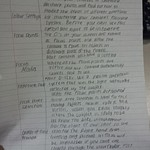 Website review...1 page of notes