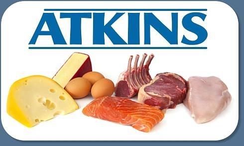 Atkins diet by Gracieholden68