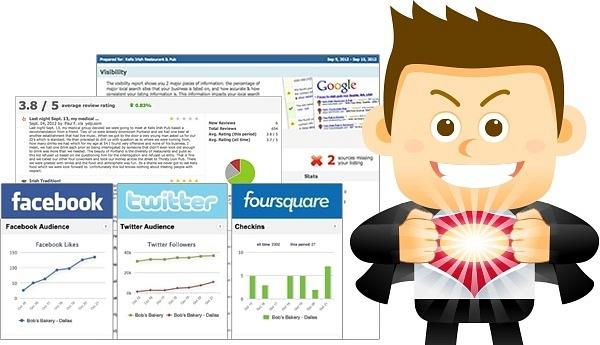 Reputation-Management by WebDesign41625
