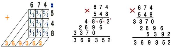 kalkuli_013 by Rimonel3