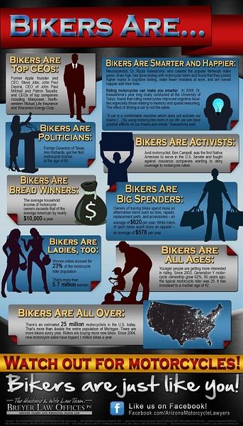 Bikers Are... Surprising Biker Demographic Stats by BreyerLaw